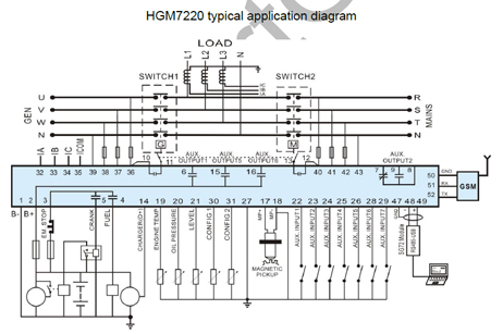 1497853674507516 control system smartgen controller wiring diagram at gsmportal.co